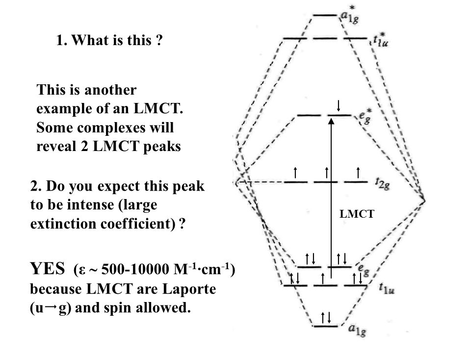   LMCT.  1. What is this This is another example of an LMCT. Some complexes will reveal 2 LMCT peaks.