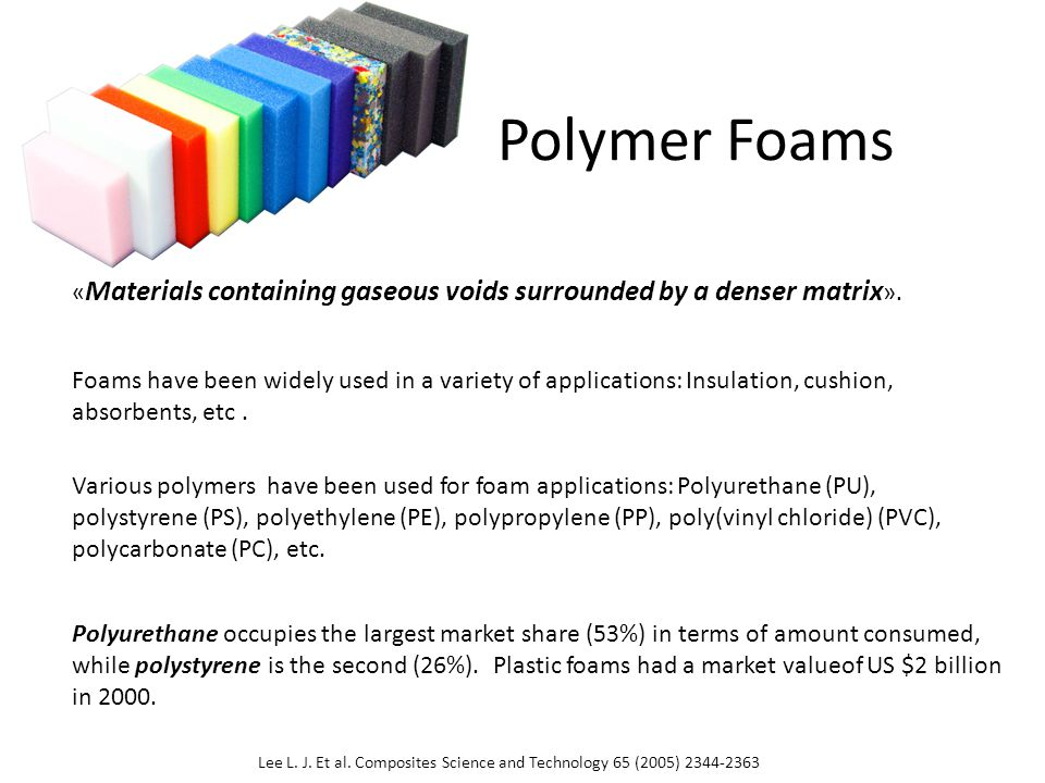 Polymer Foams 171 Materials Containing Gaseous Voids