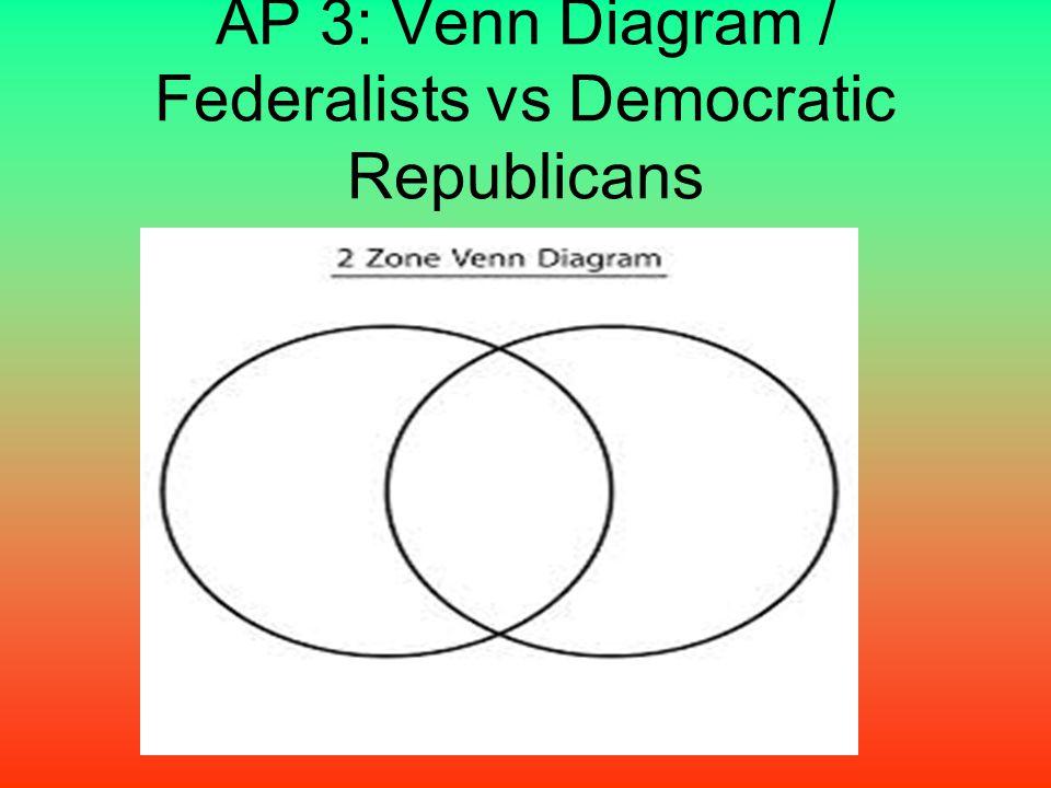 15 ap 3 venn diagram federalists vs democratic republicans