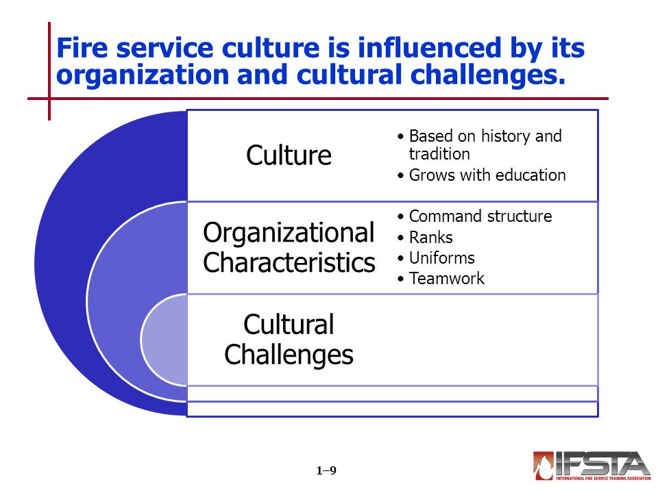 Fire service culture develops specific cultural strengths.