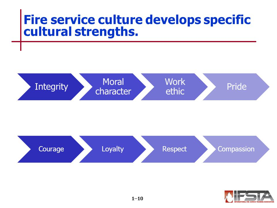 REVIEW QUESTION How do organizational characteristics, cultural challenges, and cultural strengths influence the fire service