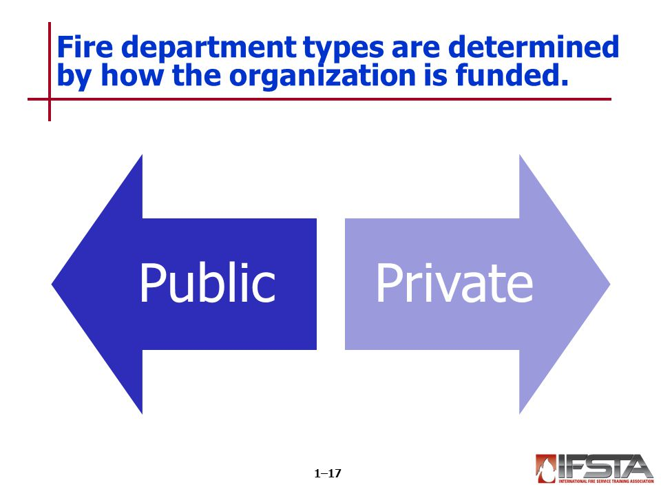 Types of staffing vary based on funding and duties assigned at the station.