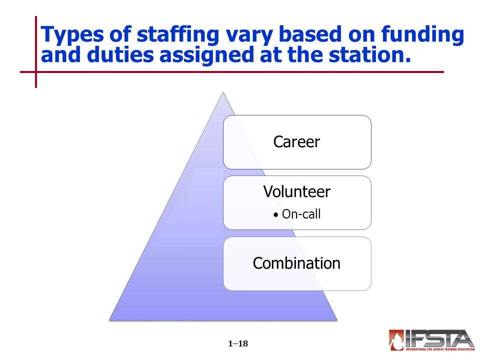 Departmental duties are separated based on who personnel support.