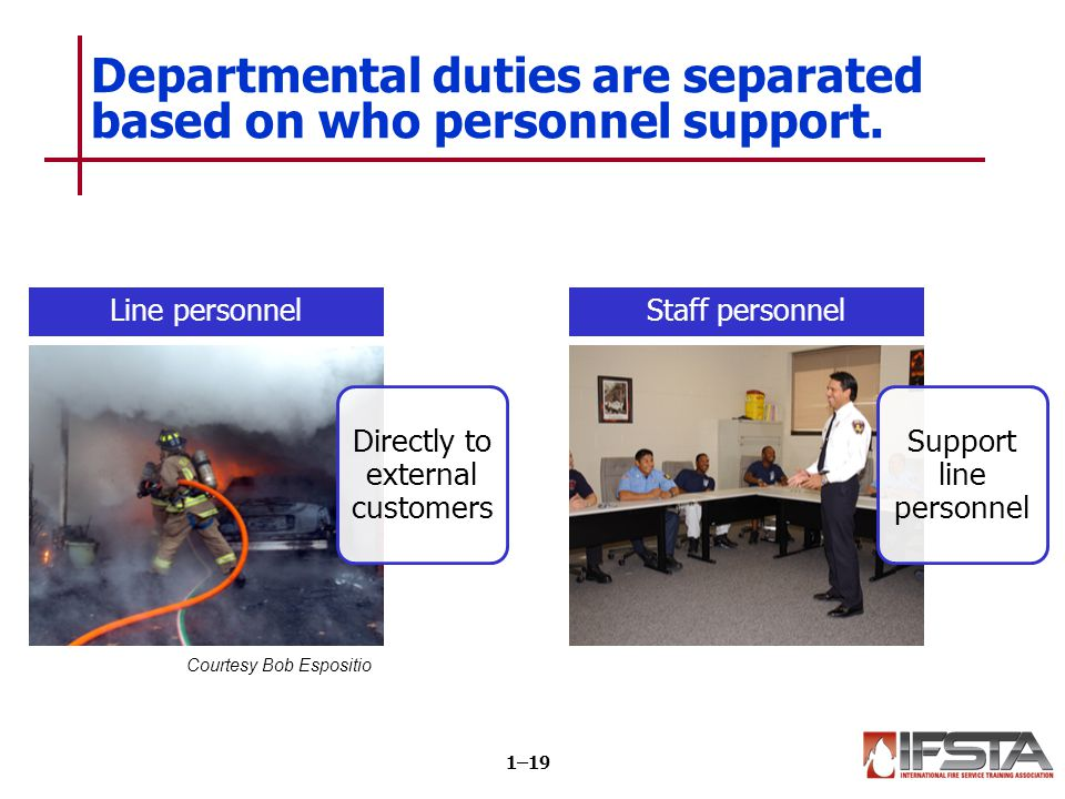 REVIEW QUESTIONS What are the three main types of staffing found in the fire service