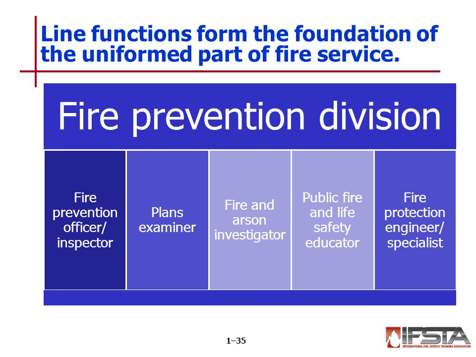Staff functions support and train members of the fire service.