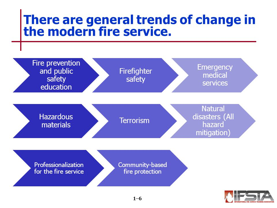 REVIEW QUESTION What are some of the areas that have changed significantly in the 20th Century for fire service in North America