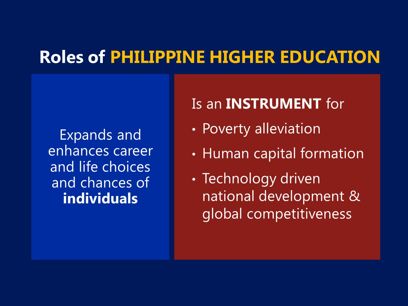 role of education in human capital formation