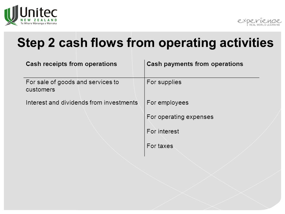 Step 2 cash flows from operating activities