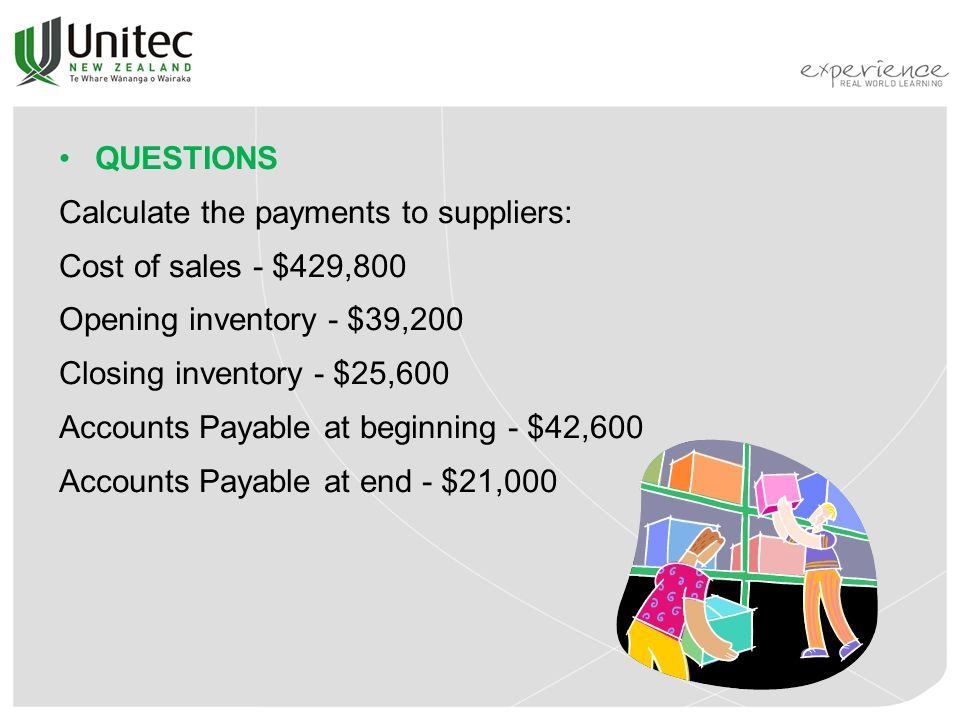 QUESTIONS Calculate the payments to suppliers: Cost of sales - $429,800. Opening inventory - $39,200.