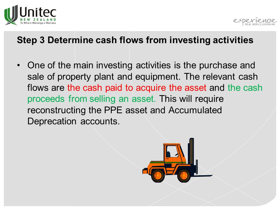 Step 3 Determine cash flows from investing activities