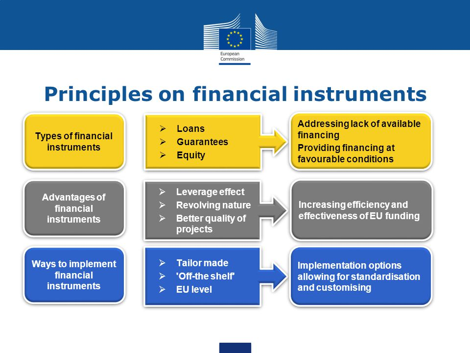Principles on financial instruments
