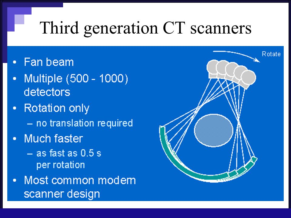 Third generation CT scanners