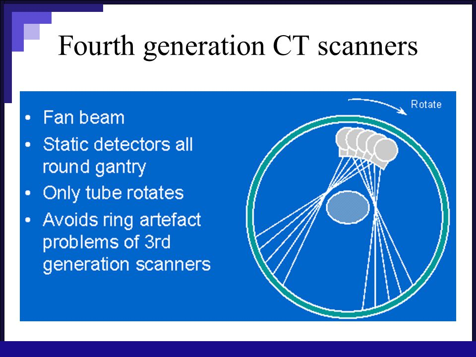 Fourth generation CT scanners