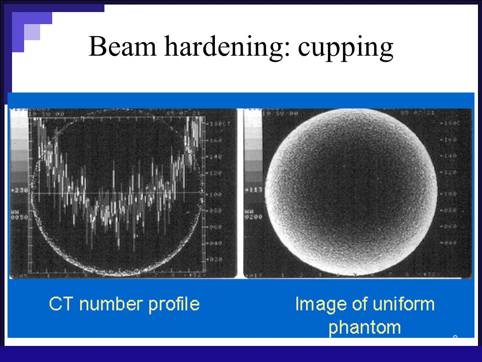 Beam hardening: cupping