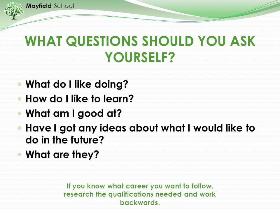 WHAT QUESTIONS SHOULD YOU ASK YOURSELF
