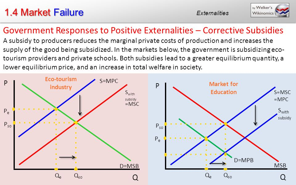 difference between government failure and market failure Even without market failure, there is always potentially an equity rationale for government intervention however, this role is simply to redistribute resources while creating as few price and quantity distortions as possible.