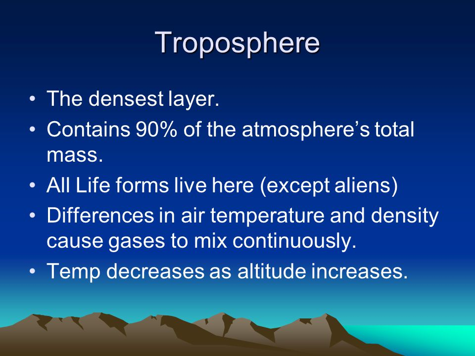 Troposphere The densest layer.