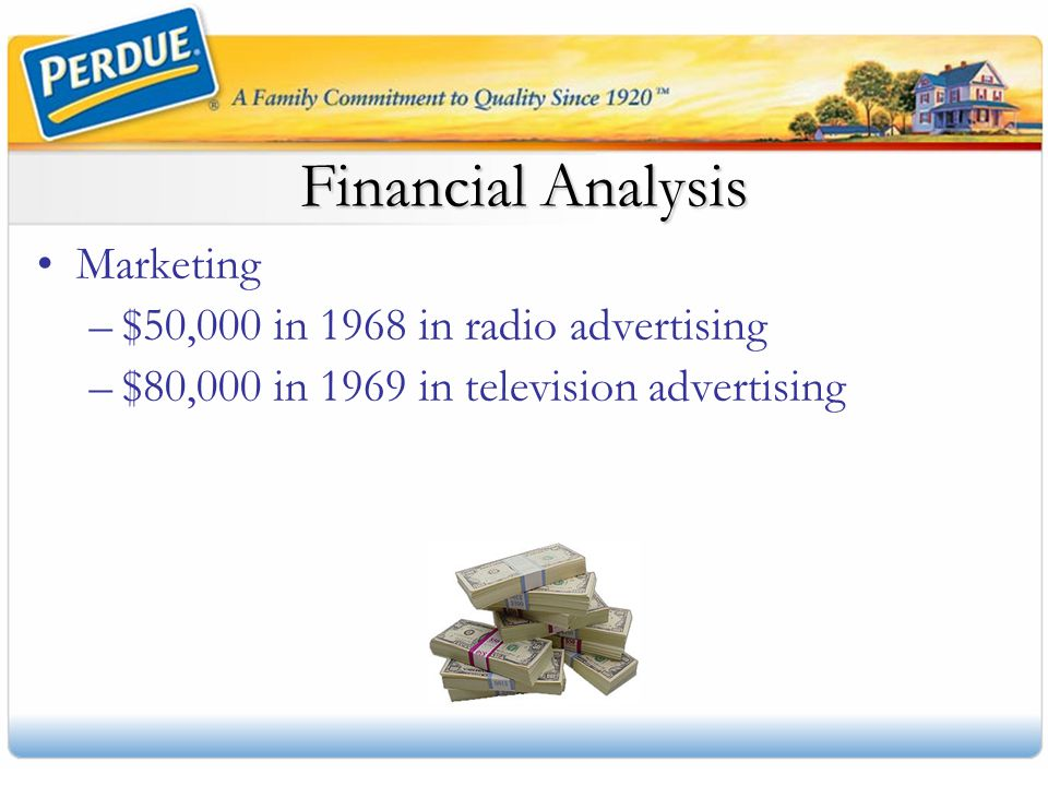 Financial Analysis Marketing $50,000 in 1968 in radio advertising