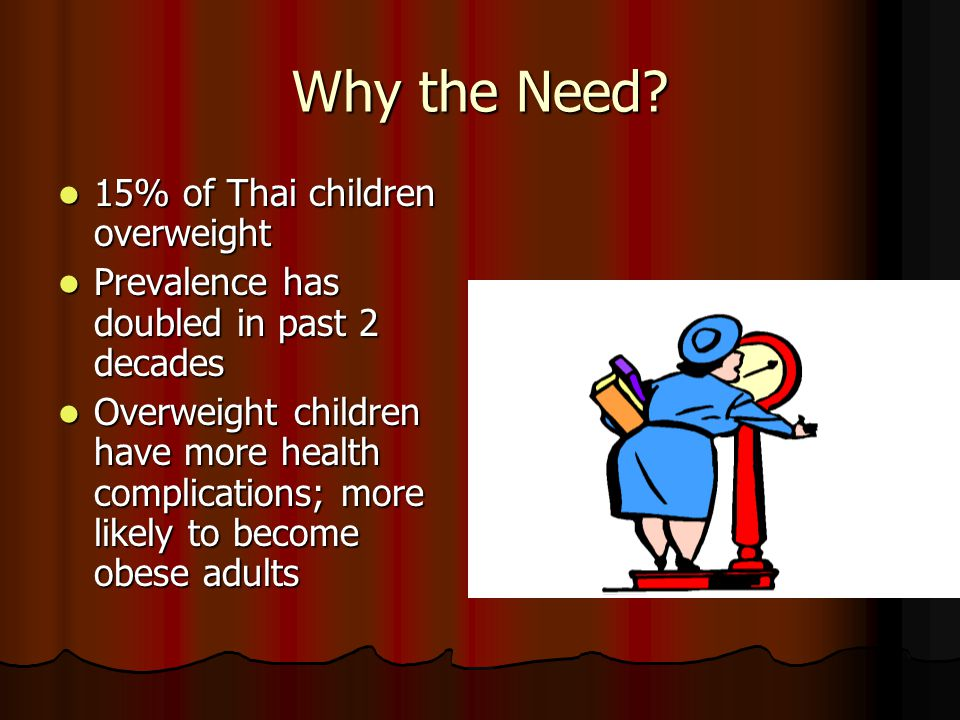 Why the Need 15% of Thai children overweight