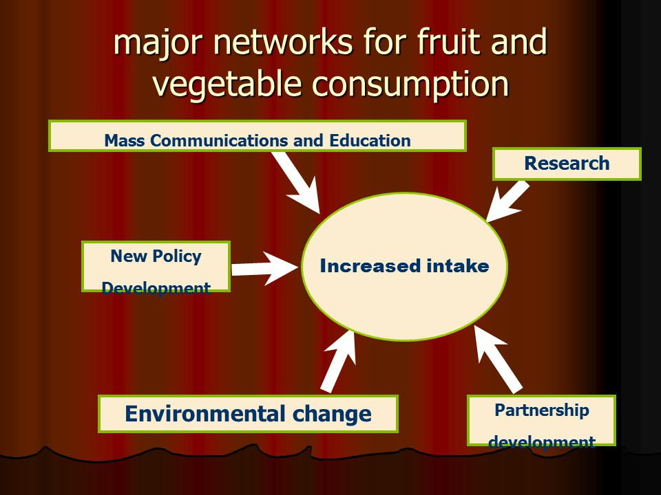 major networks for fruit and vegetable consumption
