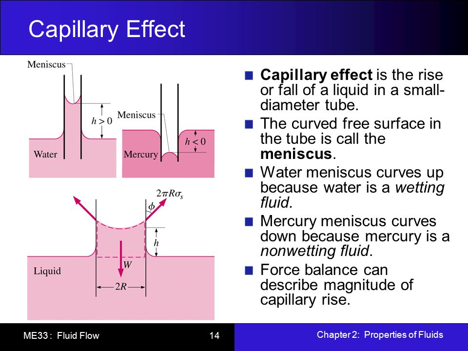 Capillary Effect Capillary effect is the rise or fall of a liquid in a small-diameter tube.