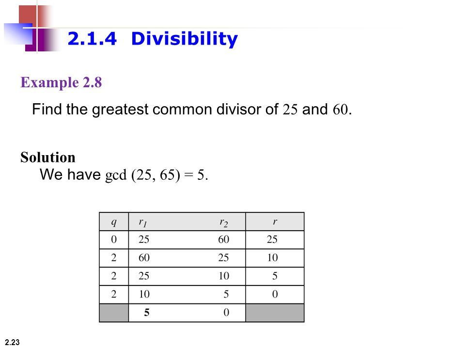 2.1.4 Divisibility Example 2.8. Find the greatest common divisor of 25 and 60.