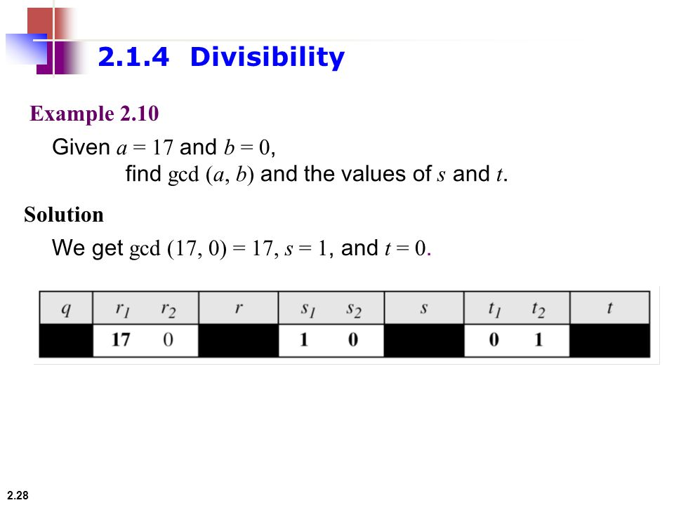 2.1.4 Divisibility Example 2.10 Given a = 17 and b = 0,