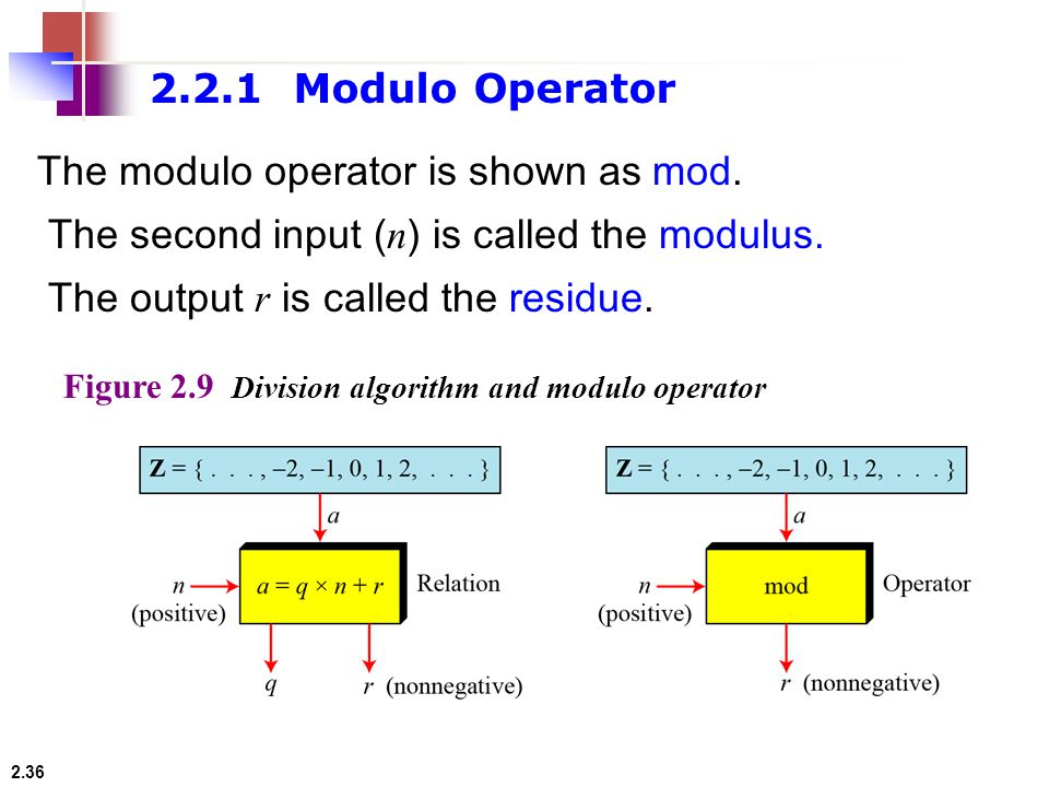 The modulo operator is shown as mod.