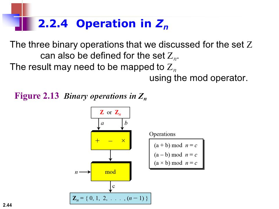 2.2.4 Operation in Zn The three binary operations that we discussed for the set Z. can also be defined for the set Zn.