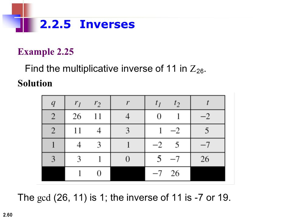 2.2.5 Inverses Example Find the multiplicative inverse of 11 in Z26.