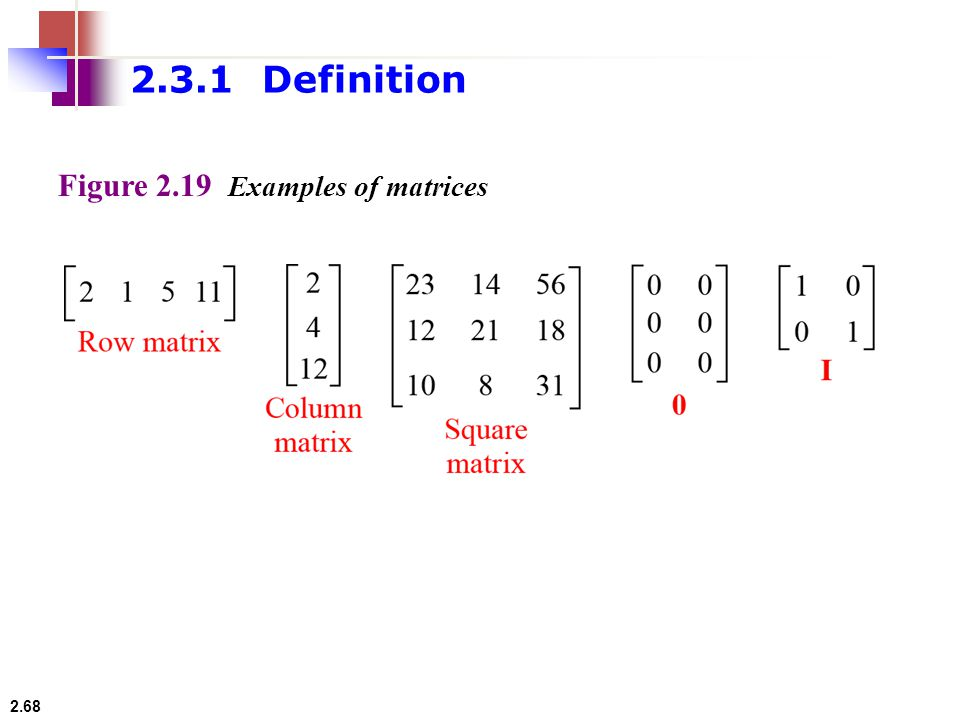 2.3.1 Definition Figure 2.19 Examples of matrices