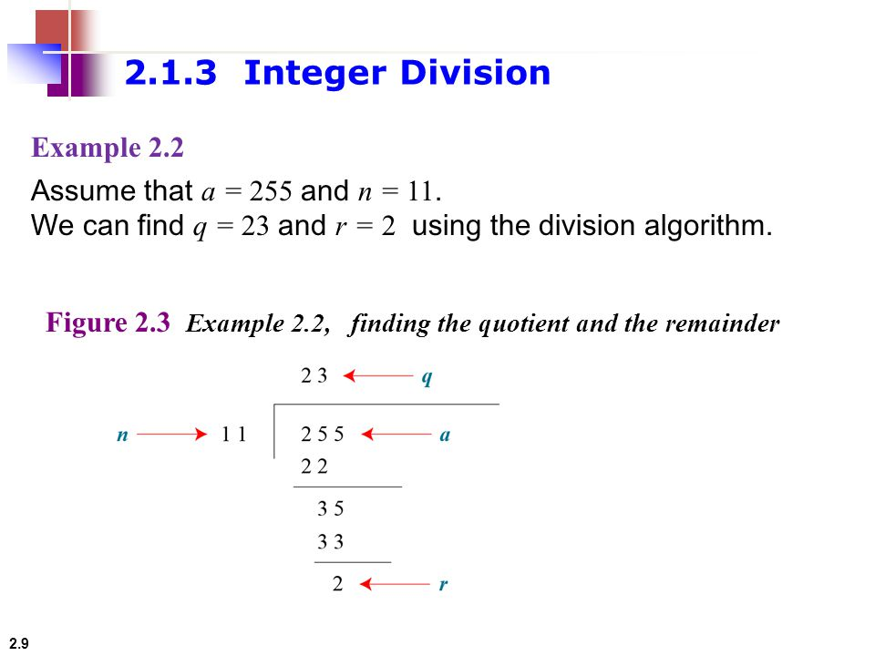 2.1.3 Integer Division Example 2.2 Assume that a = 255 and n = 11.