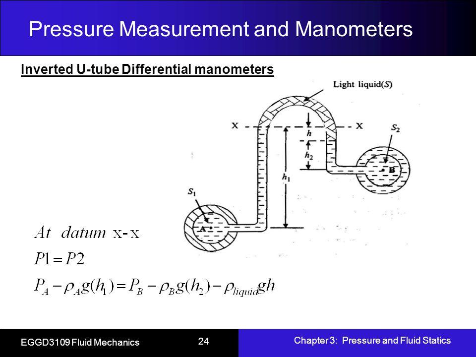 Fluid Mechanics Inclined Manometer {Eddie Cheever}