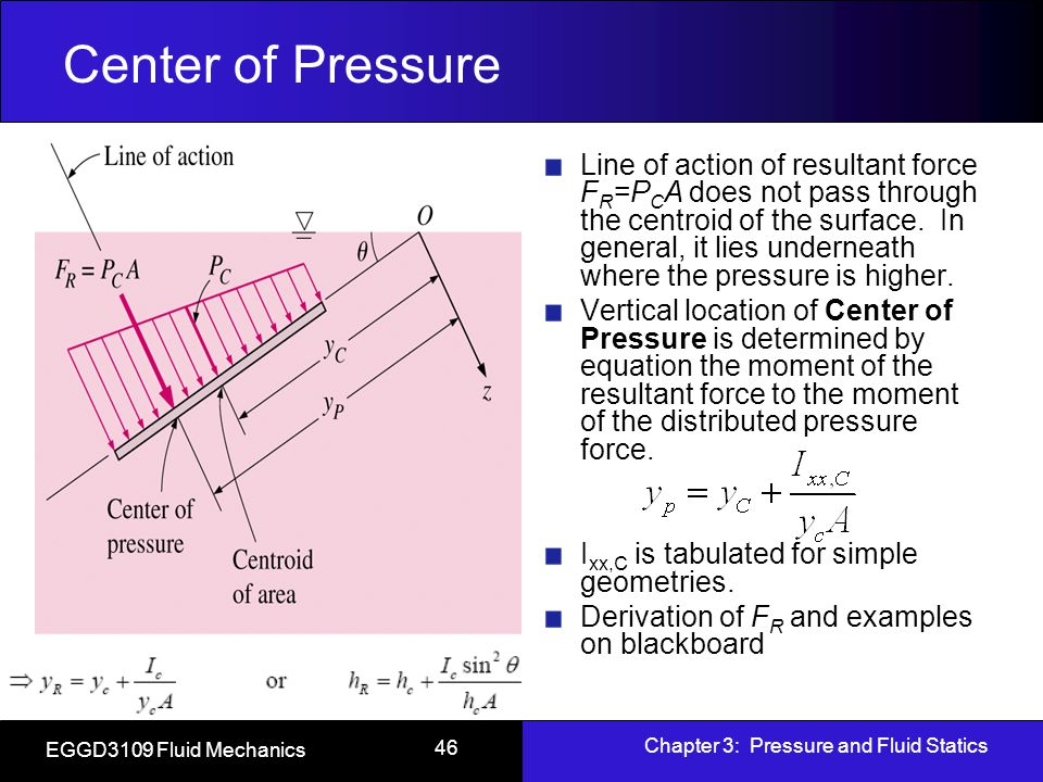 Center Of Pressure Definition In Fluid Mechanics (Choices)