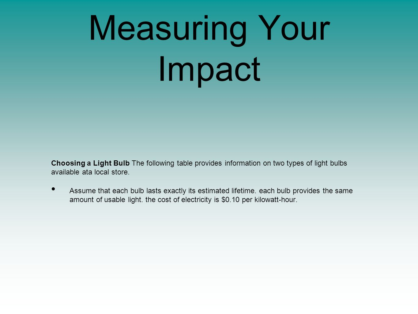 Measuring Your Impact Choosing a Light Bulb The following table provides information on two types of light bulbs available ata local store.