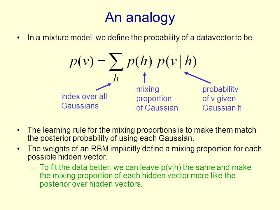 An analogy In a mixture model, we define the probability of a datavector to be.