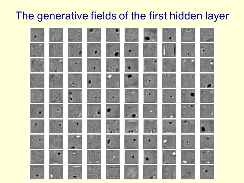 The generative fields of the first hidden layer