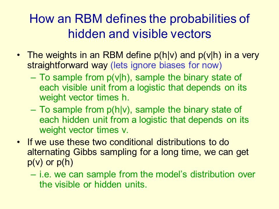 How an RBM defines the probabilities of hidden and visible vectors