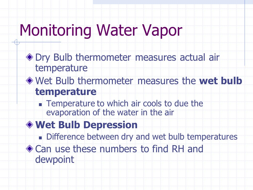 Monitoring Water Vapor