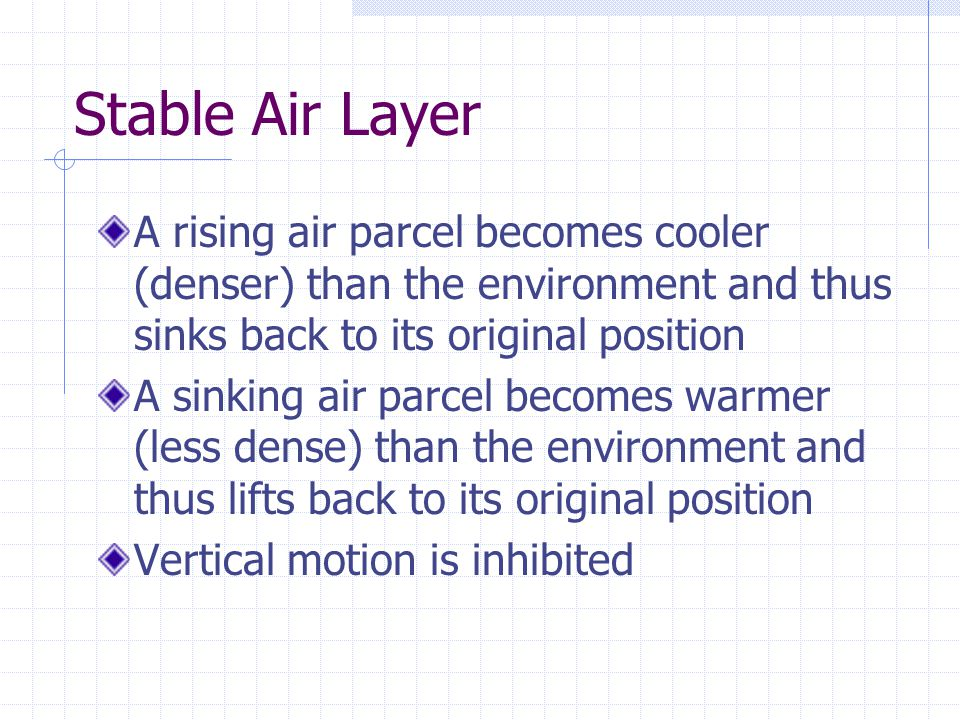 Stable Air Layer A rising air parcel becomes cooler (denser) than the environment and thus sinks back to its original position.
