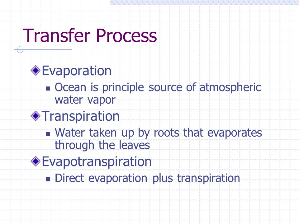 Transfer Process Evaporation Transpiration Evapotranspiration