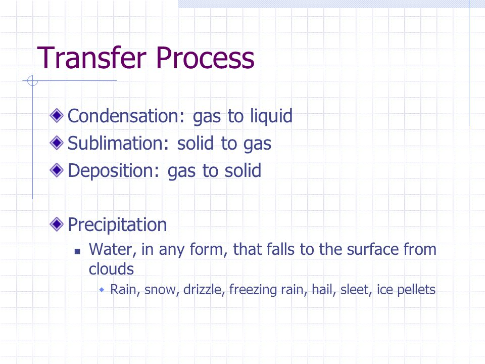 Transfer Process Condensation: gas to liquid Sublimation: solid to gas