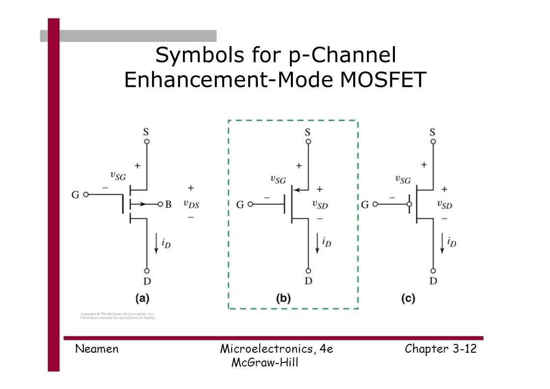 Microelectronics Circuit Analysis And Design Donald A Neamen Ppt Mosfet Basics Circuits Enhancement Mode