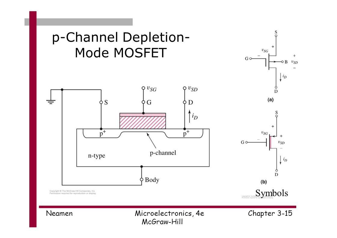 15 p-Channel Depletion- Mode MOSFET