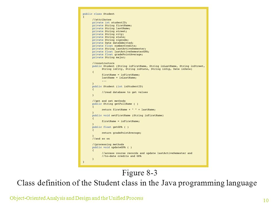 Class definition of the Student class in the Java programming language