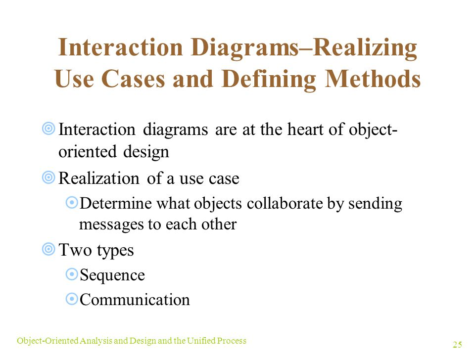Interaction Diagrams–Realizing Use Cases and Defining Methods