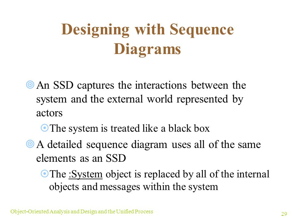 Designing with Sequence Diagrams