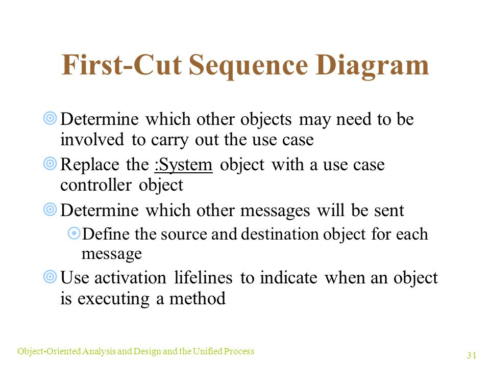 First-Cut Sequence Diagram