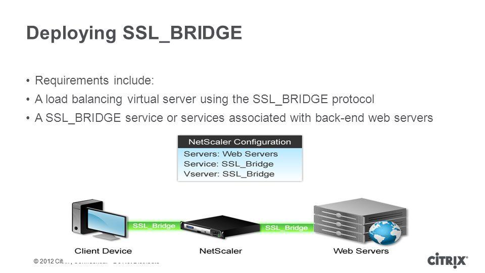 SSL  - ppt download