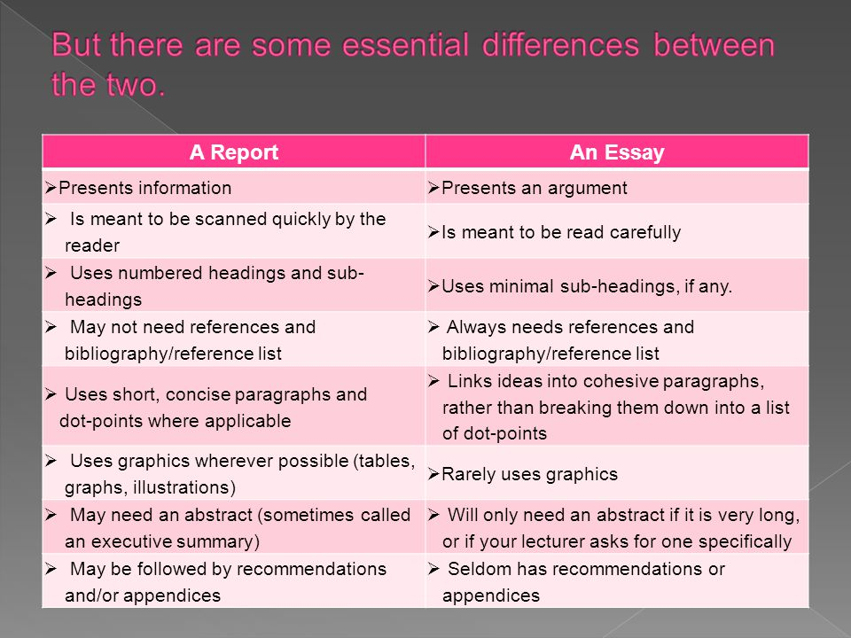 main differences between reports and essays